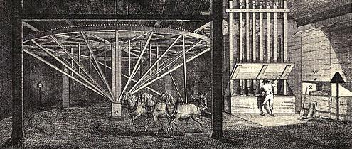 Meestoofmolen, aangedreven door paarden