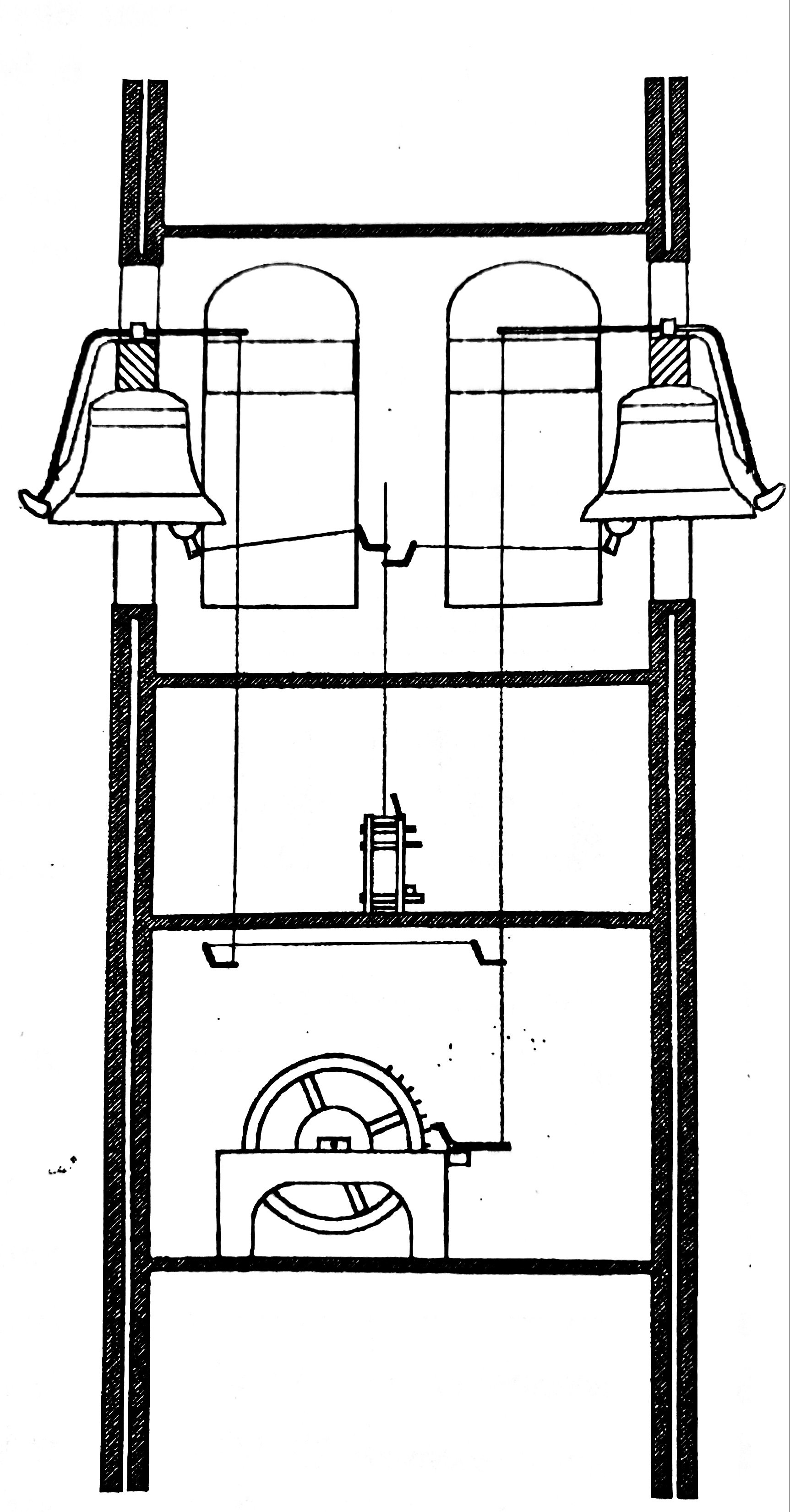 Schematische voorstelling van de werking van een beiaard (privécollectie Janno den Engelsman).