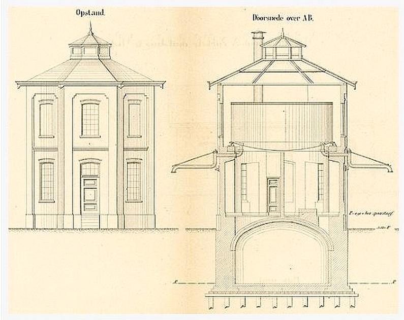Aanzicht en doorsnede van het Vlissingse watergebouw, 1872.