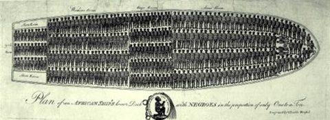 Doorsnede van het Engelse slavenschip Brooks, 18de eeuw. (foto Spiegel Historiael 39/5, collectie Bristol Museum & Art Gallery)