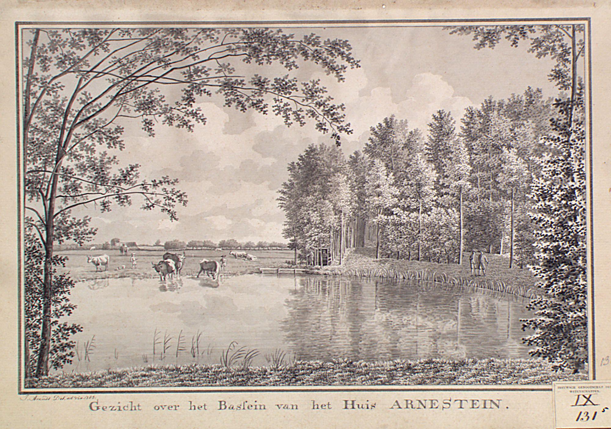 Gezicht op de vijver van het huis Arnestein in Middelburg. Tekening van Jan Arends, 1785. (Zeeuws Archief, collectie Zeeuws Genootschap, Zelandia Illustrata)