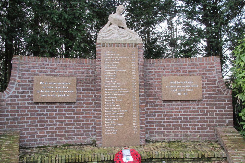 Het oorlogsmonument voor de Domburgse burgerslachtoffers bevindt zich op de algemene begraafplaats. (Foto Comité Herdenking Domburgse Oorlogslachtoffers 1940-1945)