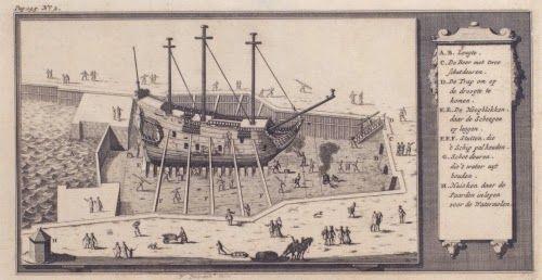 Plattegrond van het Droogdok van Perry omstreeks 1700. Gravure. (Gemeentearchief Vlissingen)