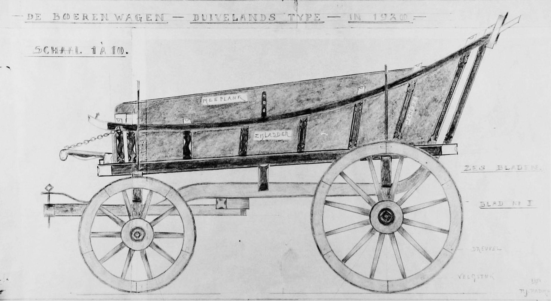Tekening van een Duivelandse boerenwagen. (ZB, Beeldbank Zeeland)