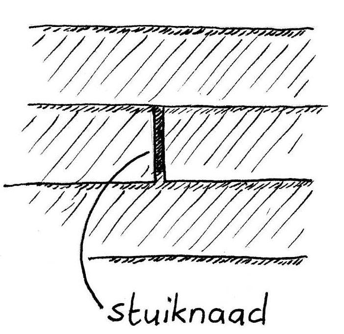Stuiknaad - detail tekening.