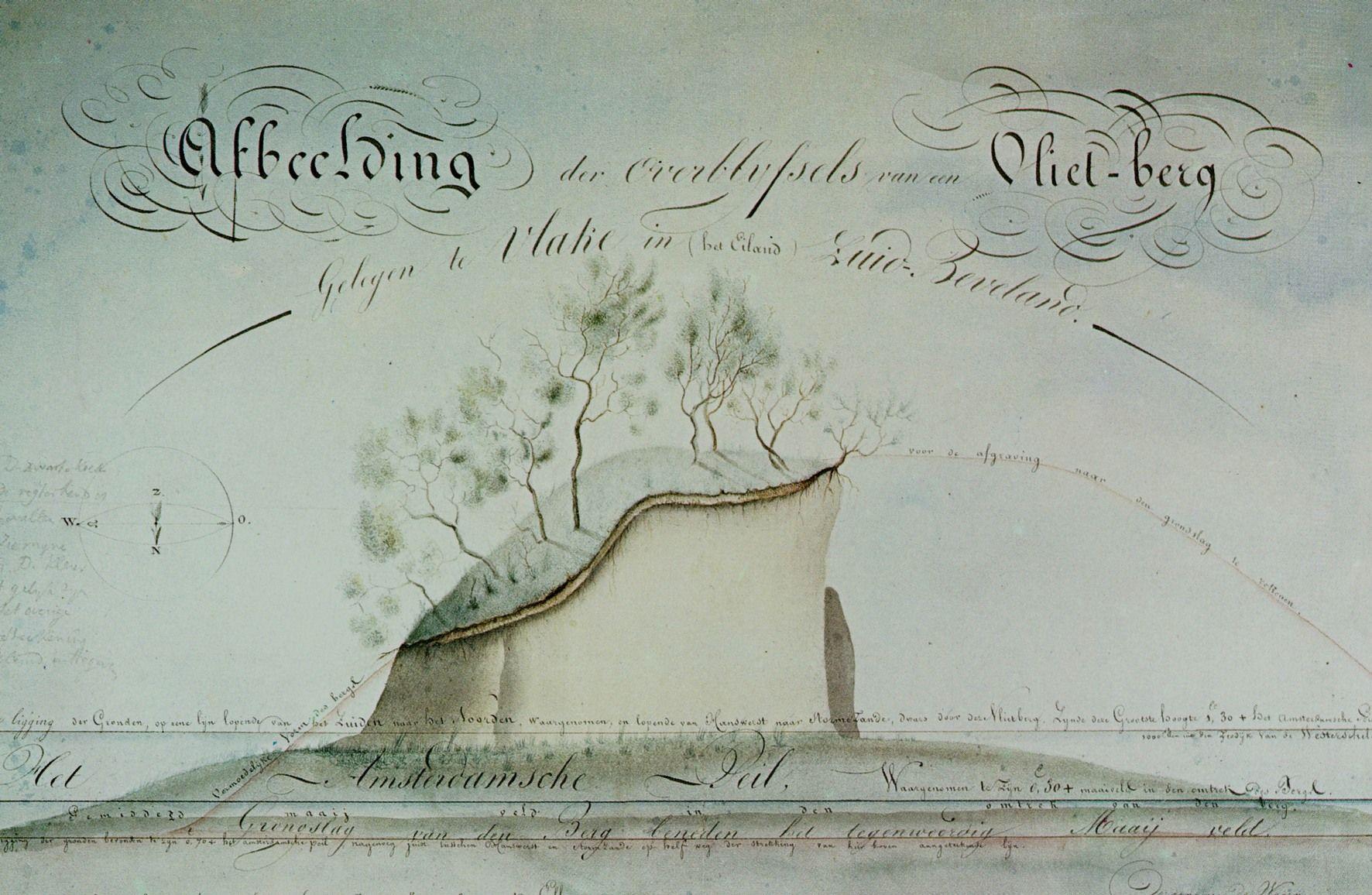 Het grootste bergje van Vlake, vastgelegd in 1834.